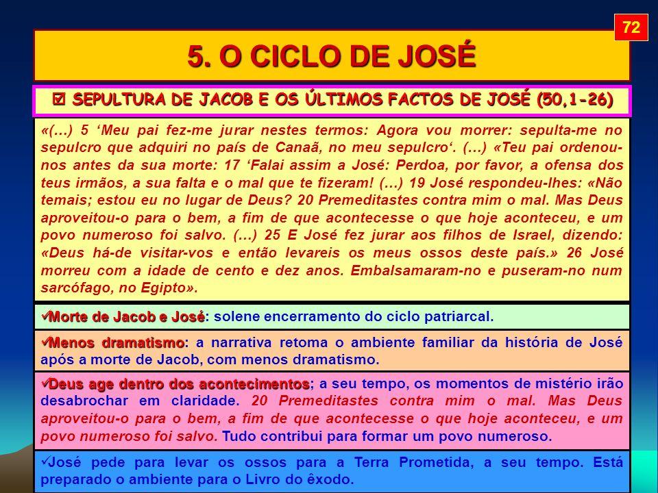  SEPULTURA DE JACOB E OS ÚLTIMOS FACTOS DE JOSÉ (50,1-26)