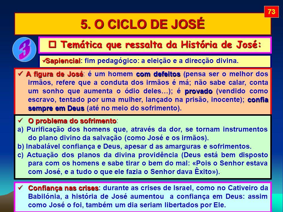  Temática que ressalta da História de José: