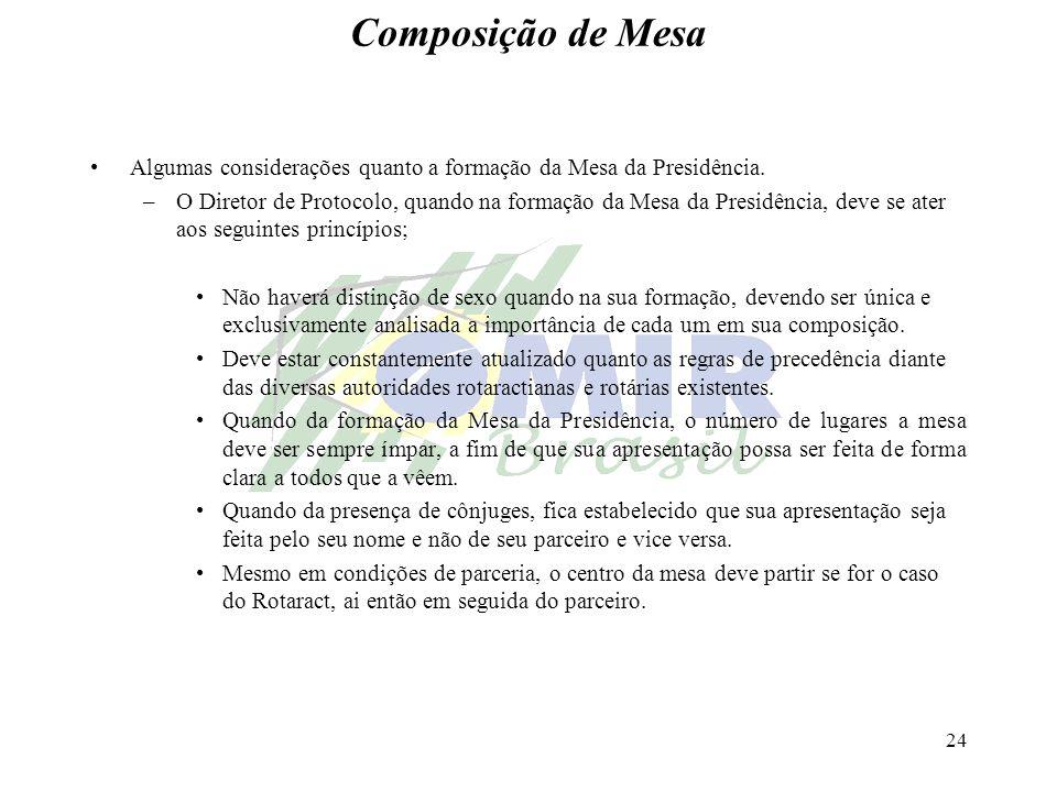 Composição de Mesa Algumas considerações quanto a formação da Mesa da Presidência.