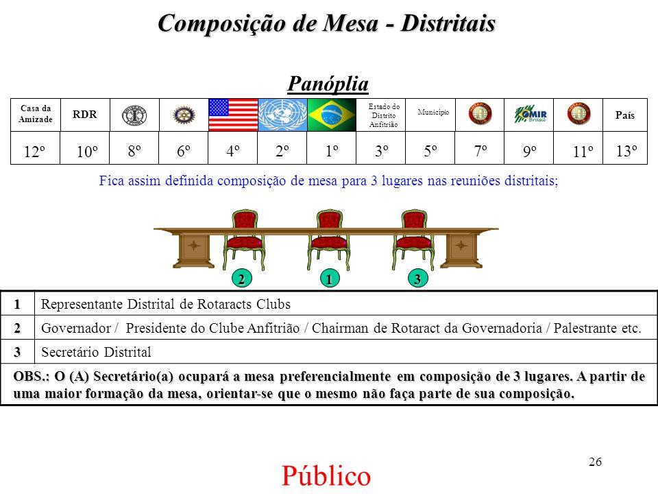Composição de Mesa - Distritais
