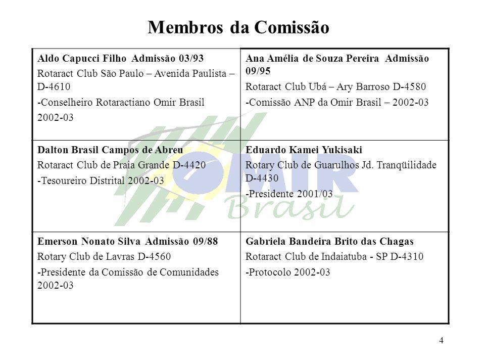 Membros da Comissão Aldo Capucci Filho Admissão 03/93