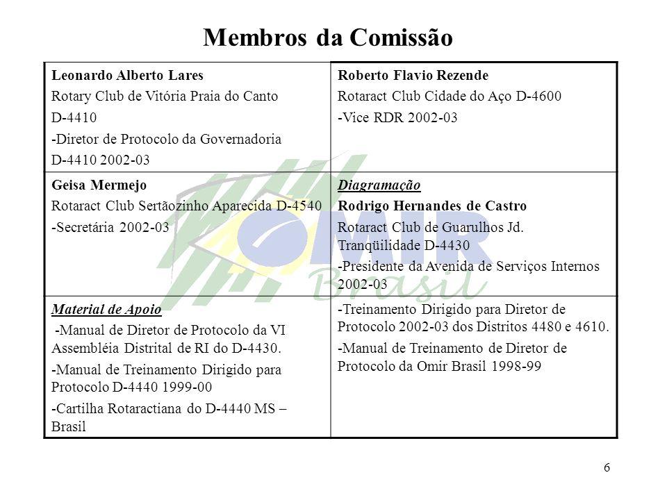 Membros da Comissão Leonardo Alberto Lares