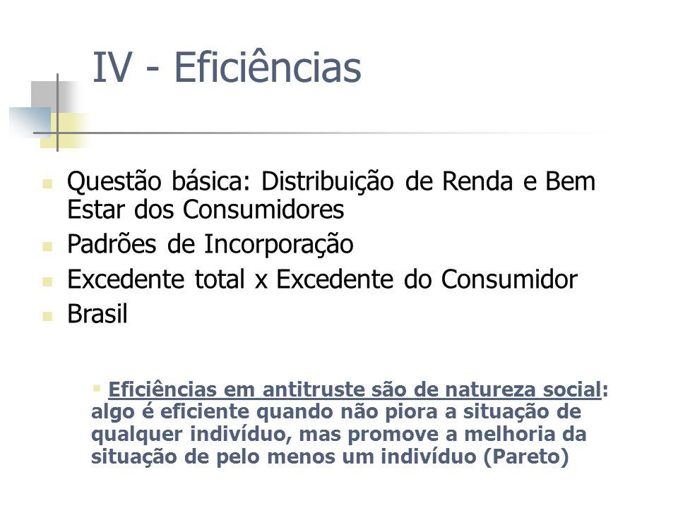 IV - Eficiências Questão básica: Distribuição de Renda e Bem Estar dos Consumidores. Padrões de Incorporação.