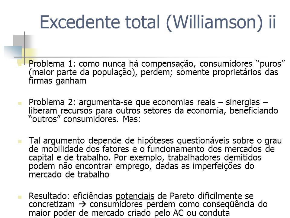 Excedente total (Williamson) ii