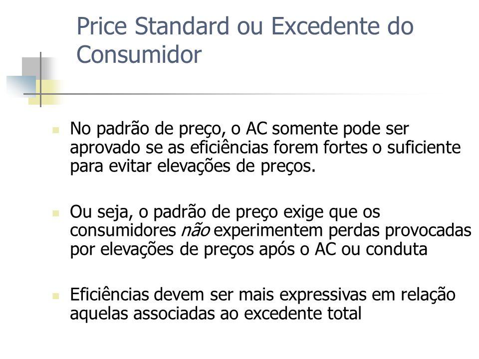 Price Standard ou Excedente do Consumidor