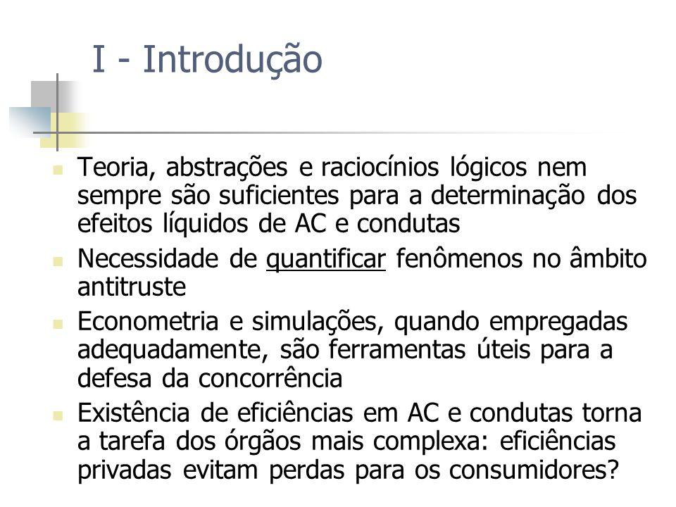 I - Introdução Teoria, abstrações e raciocínios lógicos nem sempre são suficientes para a determinação dos efeitos líquidos de AC e condutas.
