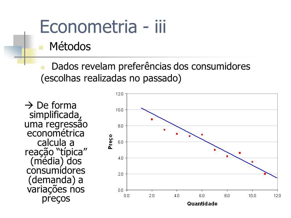 Econometria - iii Métodos Dados revelam preferências dos consumidores