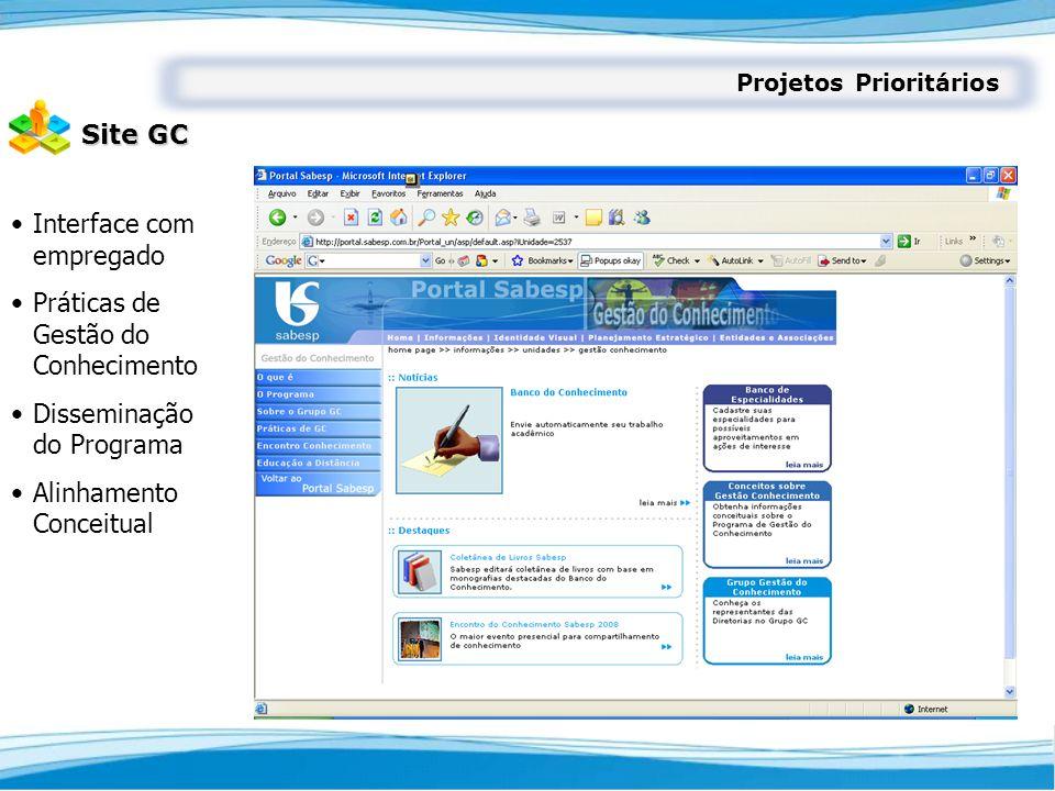 Interface com empregado Práticas de Gestão do Conhecimento