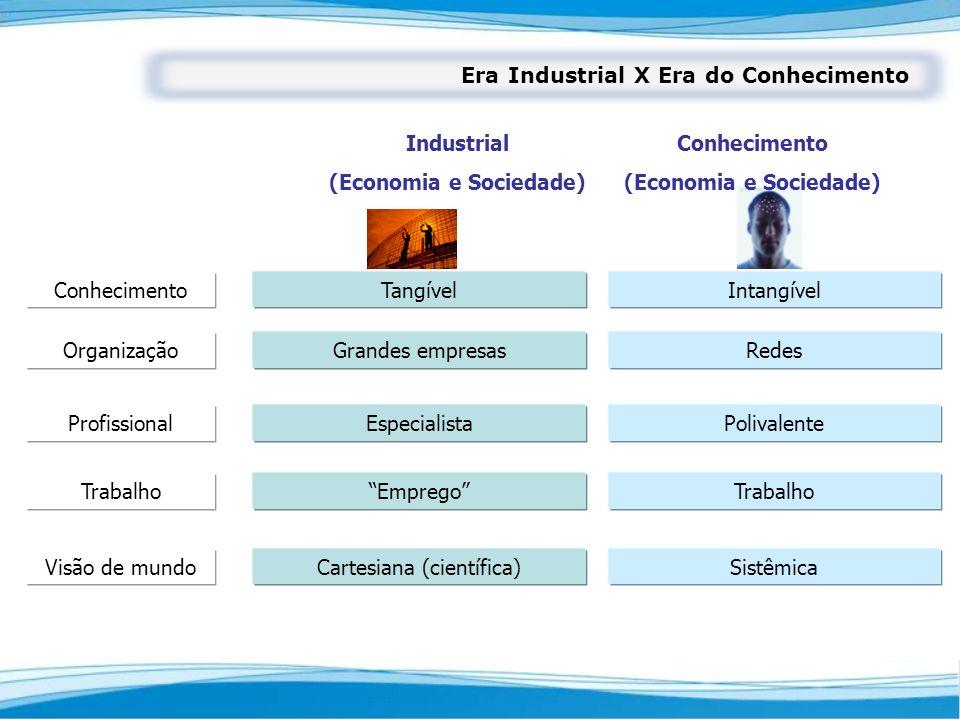 (Economia e Sociedade) (Economia e Sociedade)