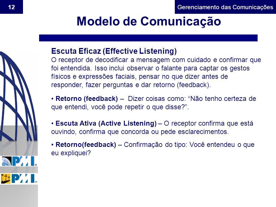 Modelo de Comunicação Escuta Eficaz (Effective Listening)