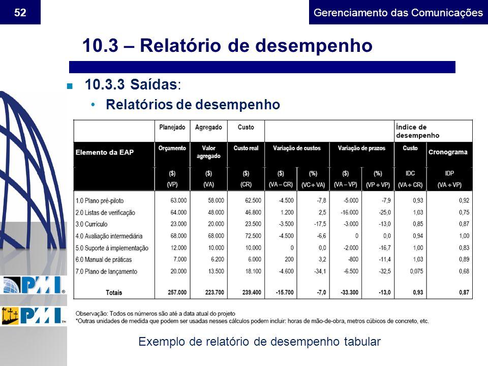 Exemplo de relatório de desempenho tabular
