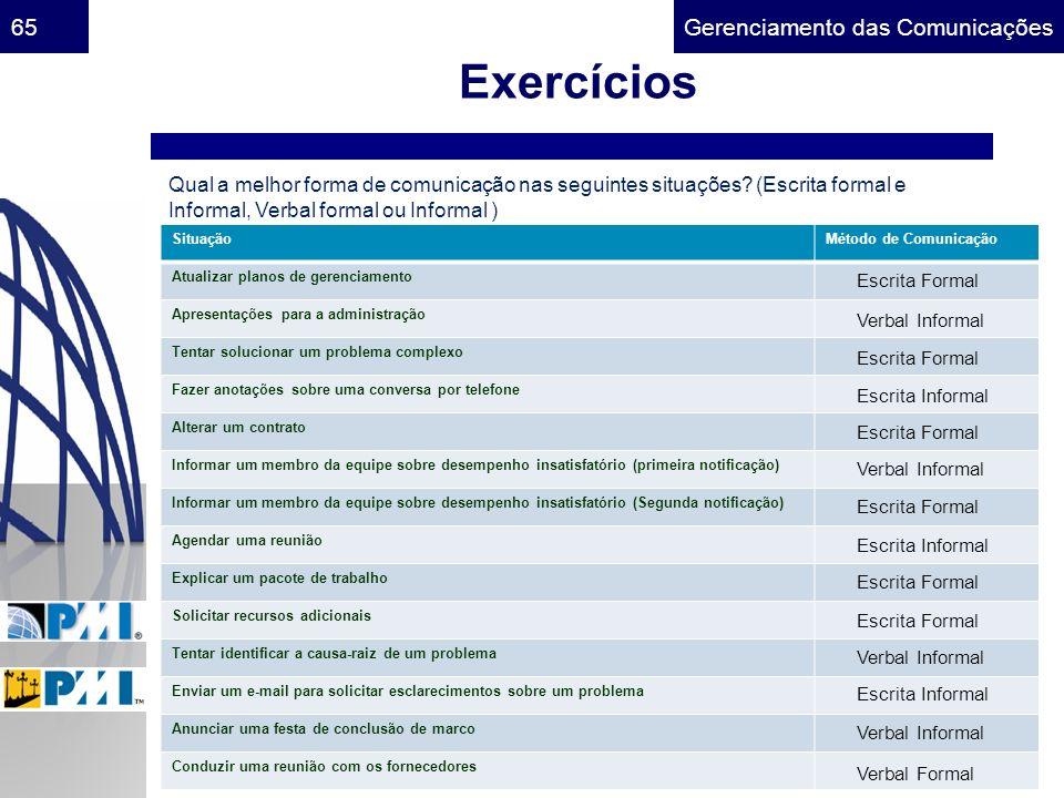 Exercícios Qual a melhor forma de comunicação nas seguintes situações (Escrita formal e Informal, Verbal formal ou Informal )