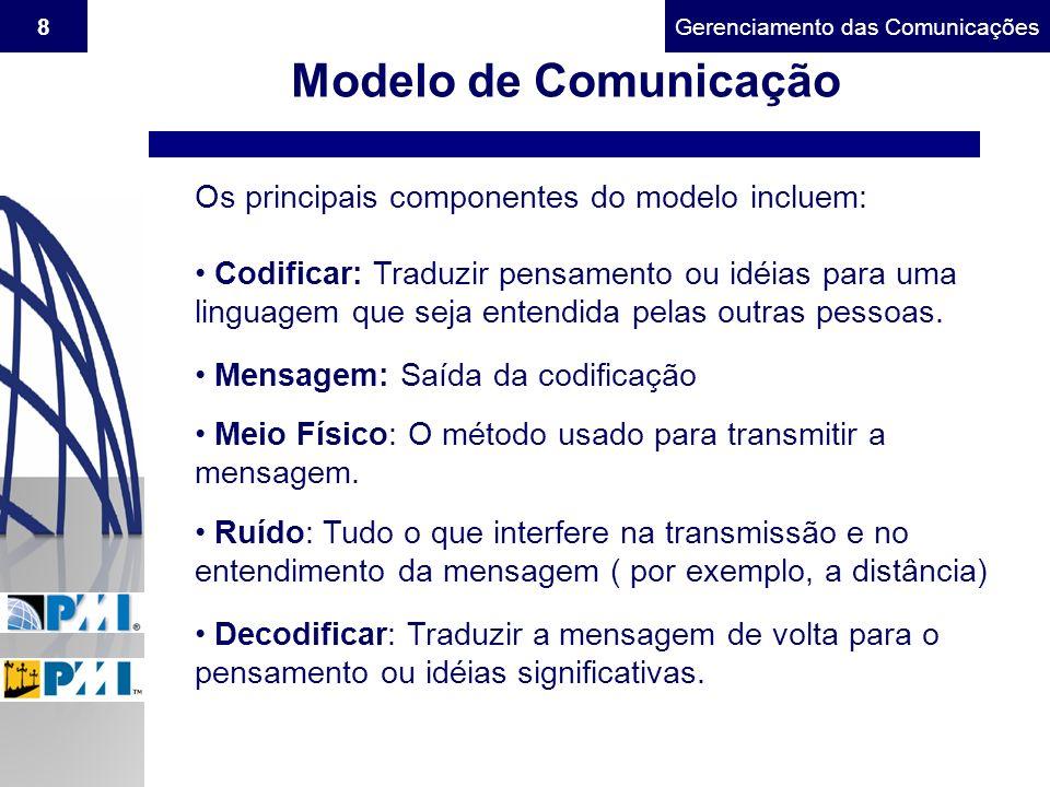 Modelo de Comunicação Os principais componentes do modelo incluem: