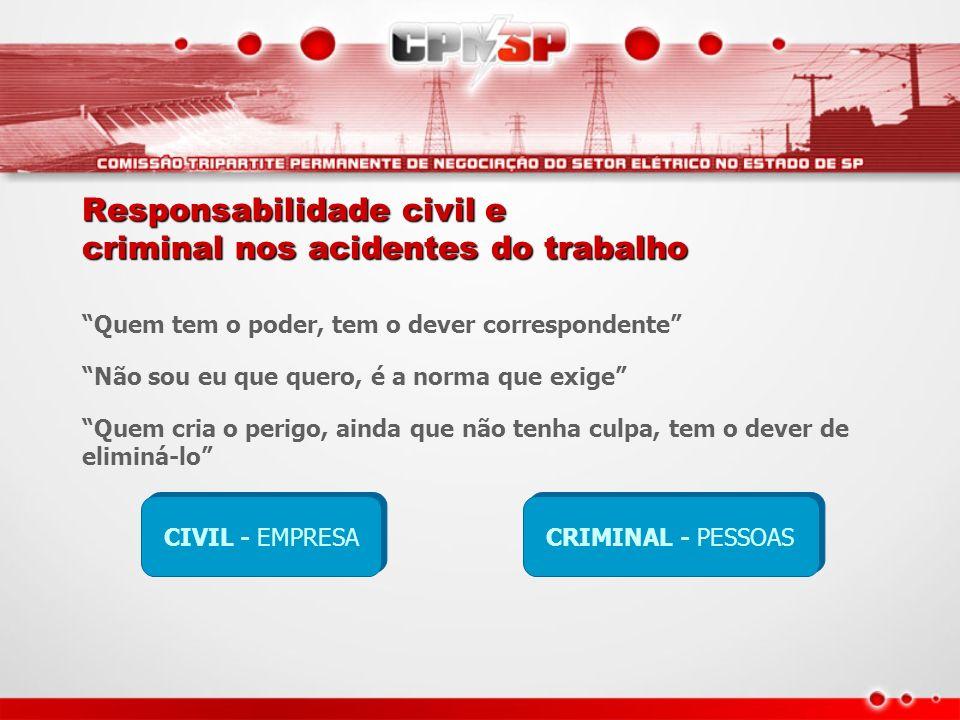 Responsabilidade civil e criminal nos acidentes do trabalho