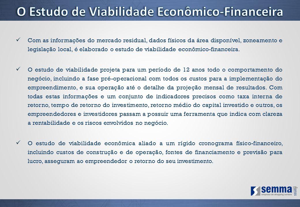 O Estudo de Viabilidade Econômico-Financeira