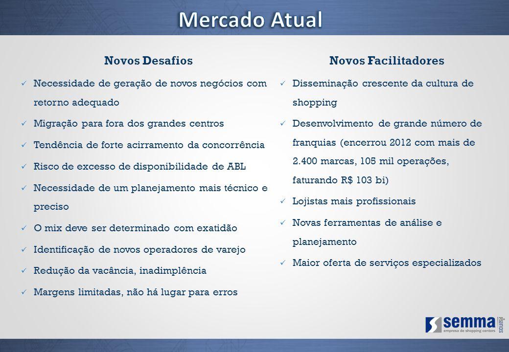 Mercado Atual Novos Desafios Novos Facilitadores
