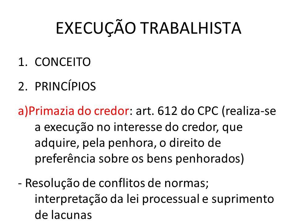 EXECUÇÃO TRABALHISTA CONCEITO PRINCÍPIOS