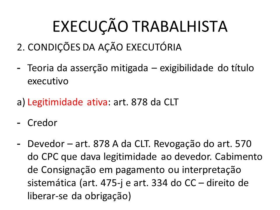 EXECUÇÃO TRABALHISTA 2. CONDIÇÕES DA AÇÃO EXECUTÓRIA