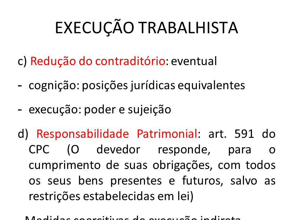 EXECUÇÃO TRABALHISTA c) Redução do contraditório: eventual