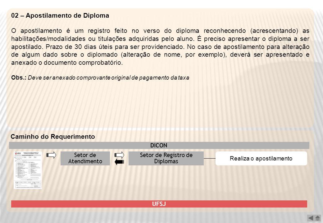 02 – Apostilamento de Diploma