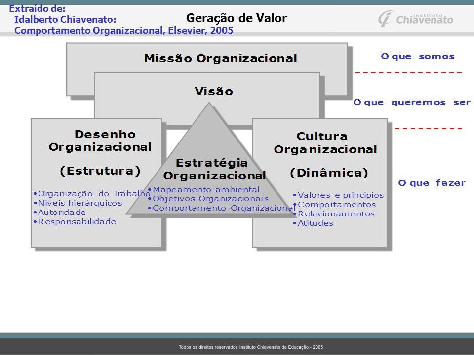 Geração de Valor Extraído de: