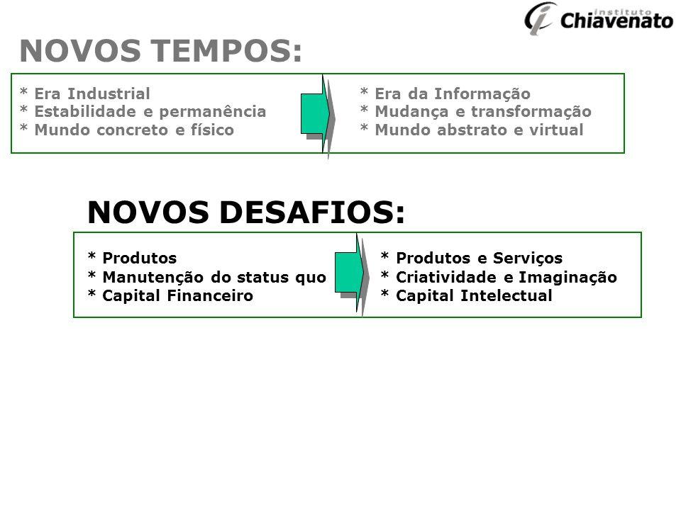 NOVOS TEMPOS: NOVOS DESAFIOS: * Produtos * Produtos e Serviços