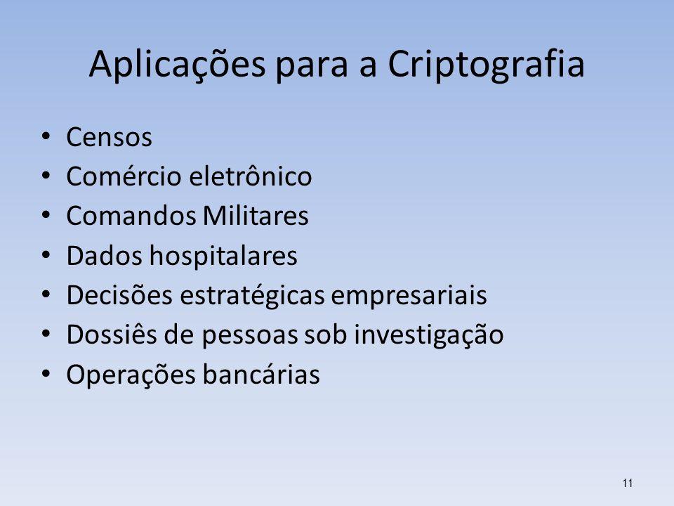 Aplicações para a Criptografia
