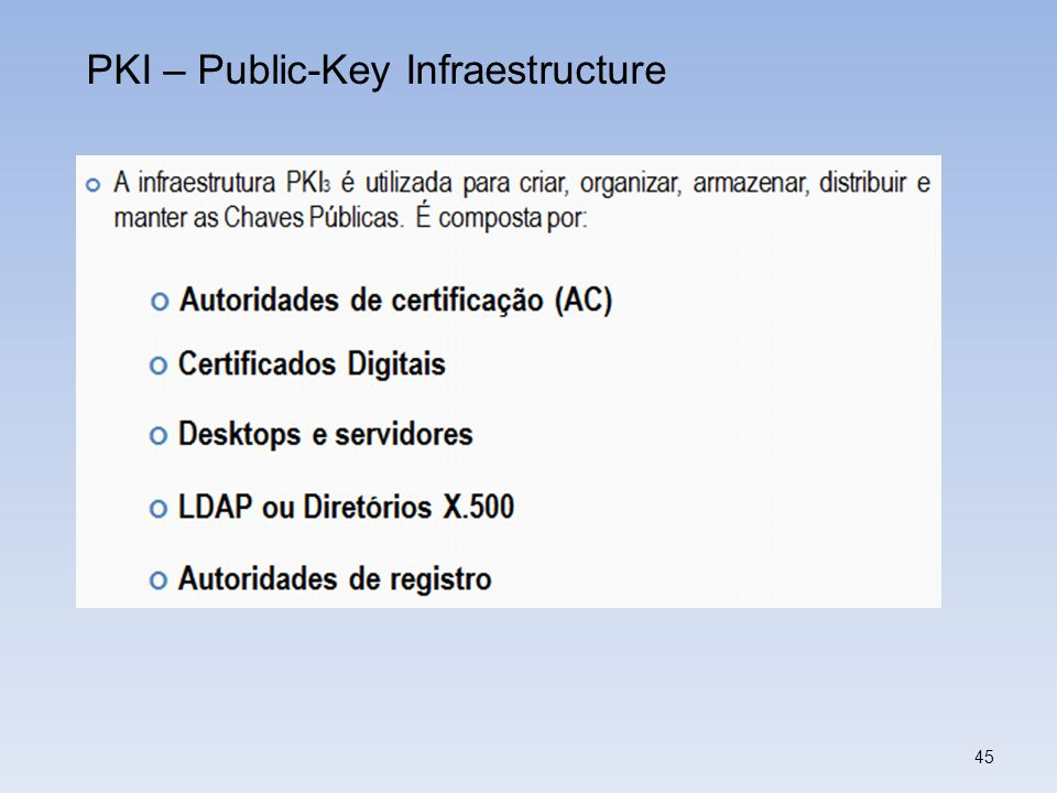 PKI – Public-Key Infraestructure