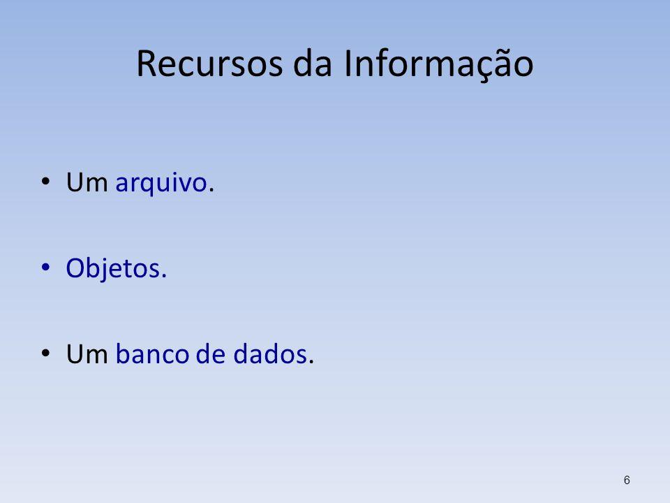 Recursos da Informação