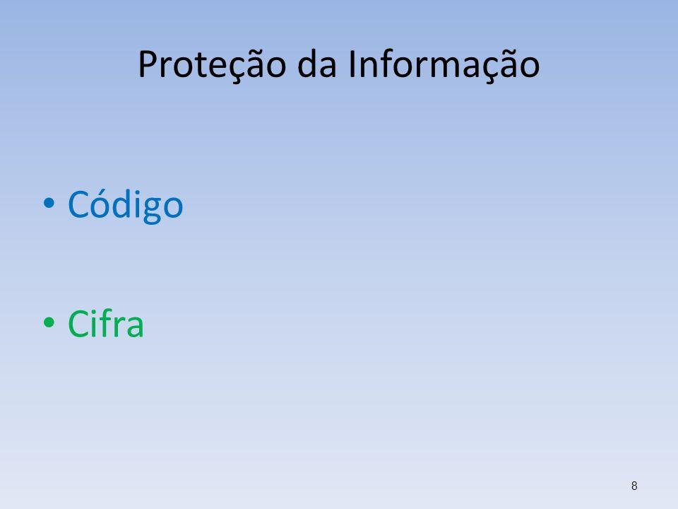 Proteção da Informação