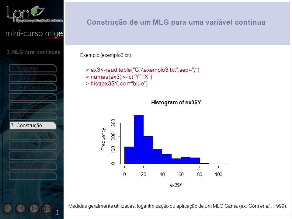 Construção de um MLG para uma variável contínua