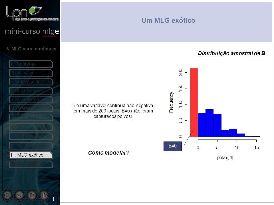 Um MLG exótico Distribuição amostral de B Como modelar