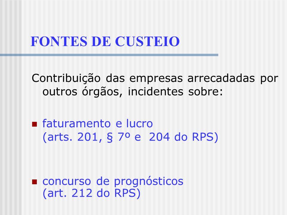 FONTES DE CUSTEIO Contribuição das empresas arrecadadas por outros órgãos, incidentes sobre:
