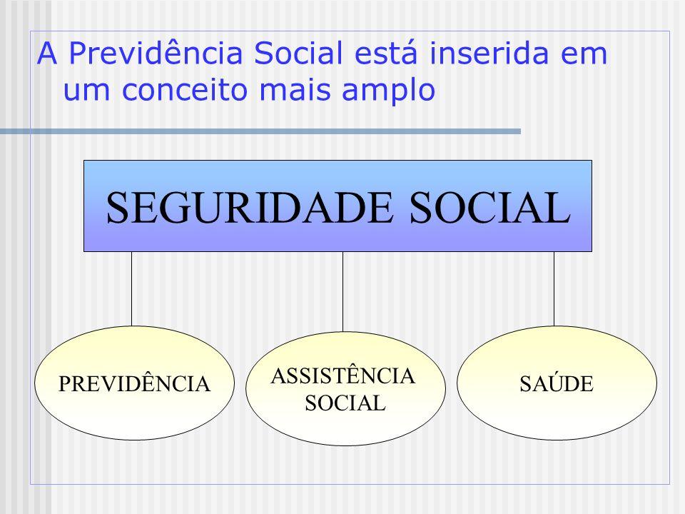 A Previdência Social está inserida em um conceito mais amplo
