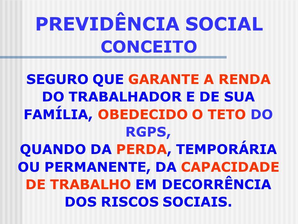 PREVIDÊNCIA SOCIAL CONCEITO