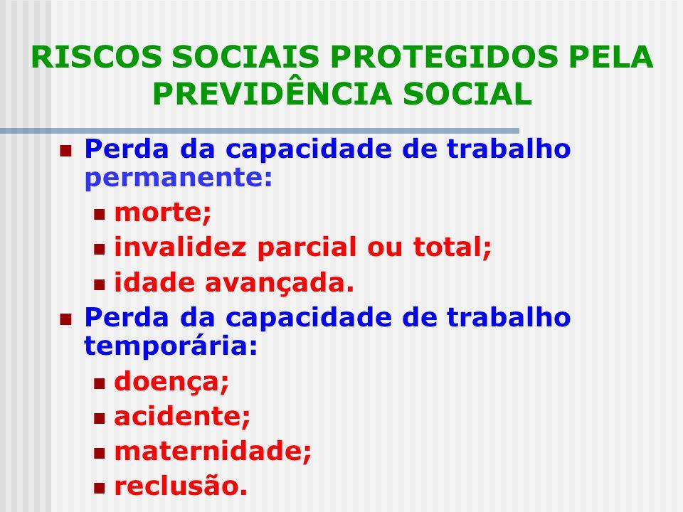 RISCOS SOCIAIS PROTEGIDOS PELA PREVIDÊNCIA SOCIAL