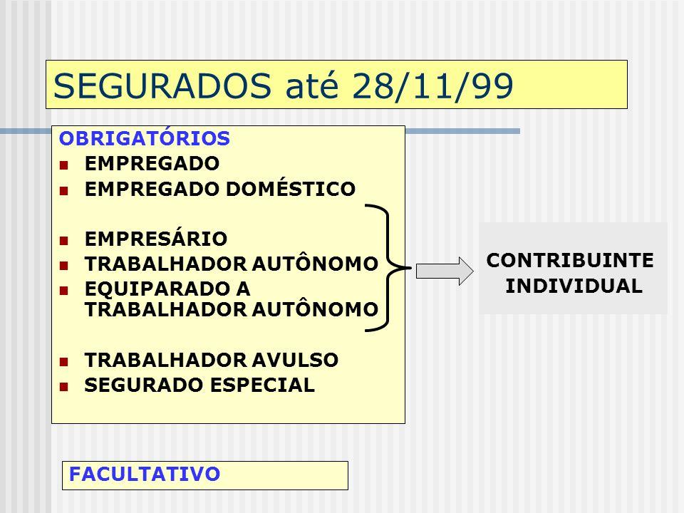 SEGURADOS até 28/11/99 OBRIGATÓRIOS EMPREGADO EMPREGADO DOMÉSTICO