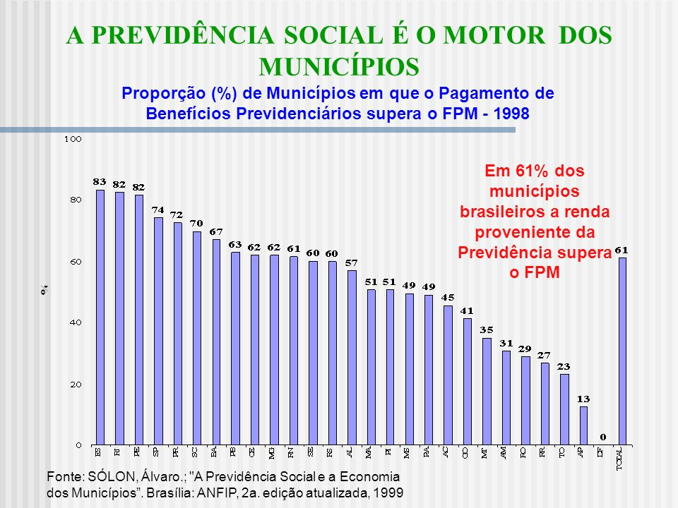 A PREVIDÊNCIA SOCIAL É O MOTOR DOS MUNICÍPIOS