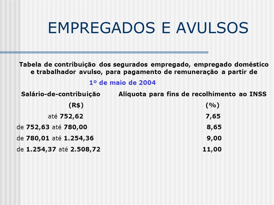 Salário-de-contribuição Alíquota para fins de recolhimento ao INSS