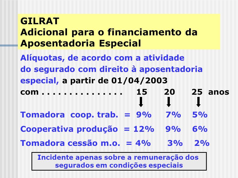 GILRAT Adicional para o financiamento da Aposentadoria Especial