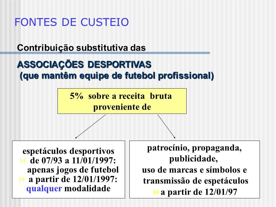 FONTES DE CUSTEIO Contribuição substitutiva das