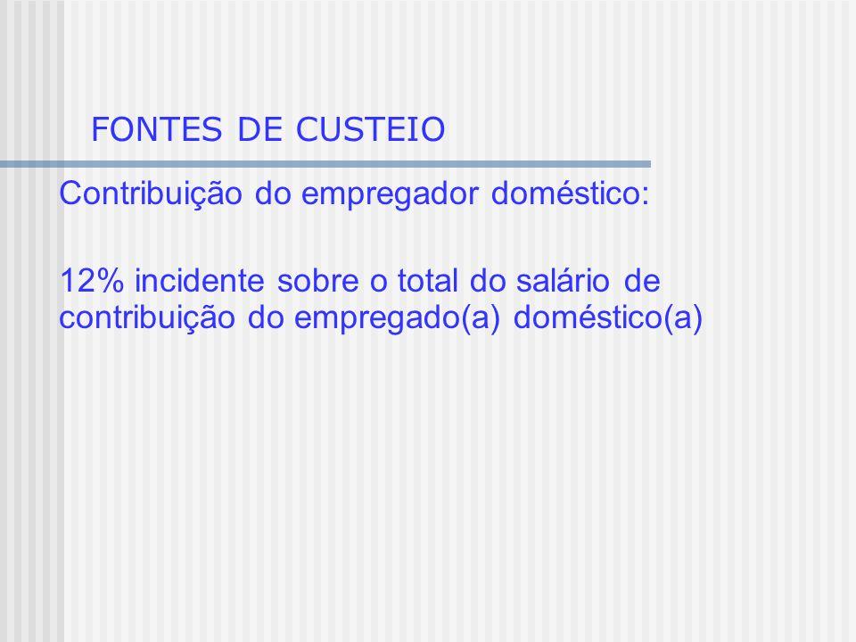 FONTES DE CUSTEIO Contribuição do empregador doméstico: 12% incidente sobre o total do salário de contribuição do empregado(a) doméstico(a)
