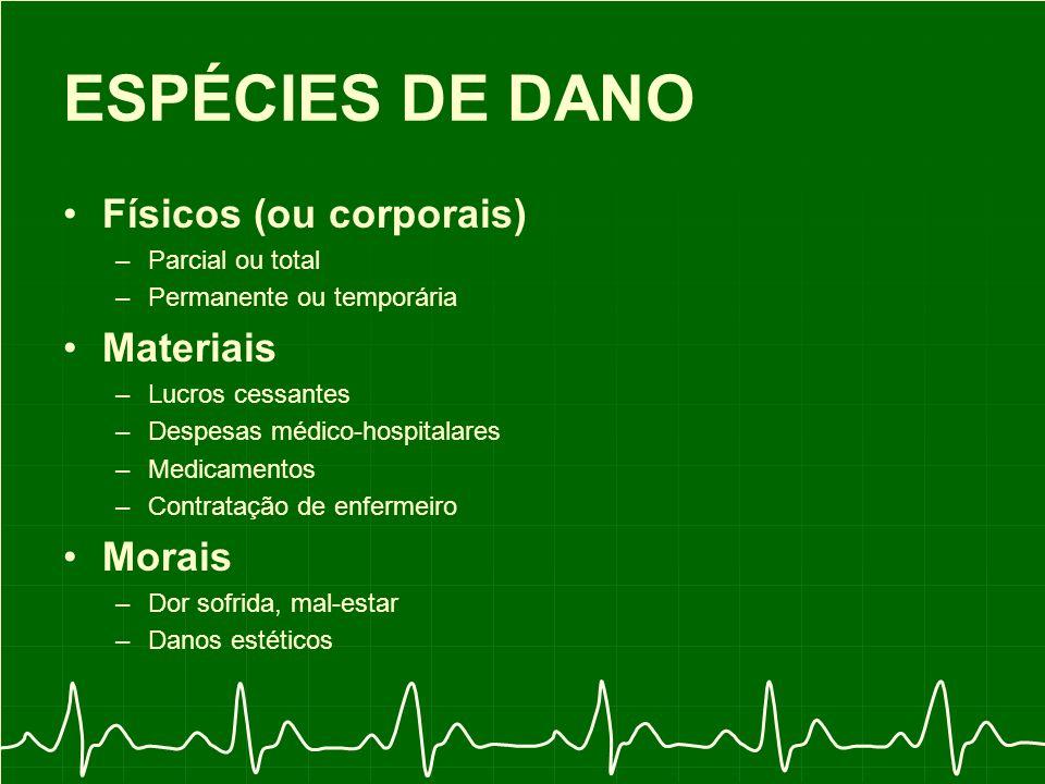 ESPÉCIES DE DANO Físicos (ou corporais) Materiais Morais