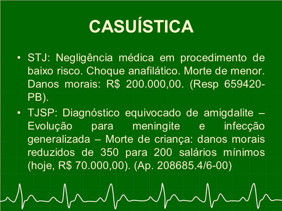 CASUÍSTICA STJ: Negligência médica em procedimento de baixo risco. Choque anafilático. Morte de menor. Danos morais: R$ 200.000,00. (Resp 659420-PB).
