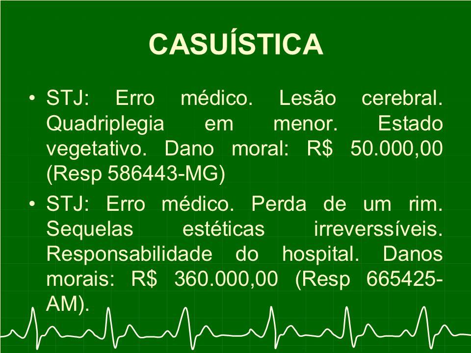 CASUÍSTICA STJ: Erro médico. Lesão cerebral. Quadriplegia em menor. Estado vegetativo. Dano moral: R$ 50.000,00 (Resp 586443-MG)