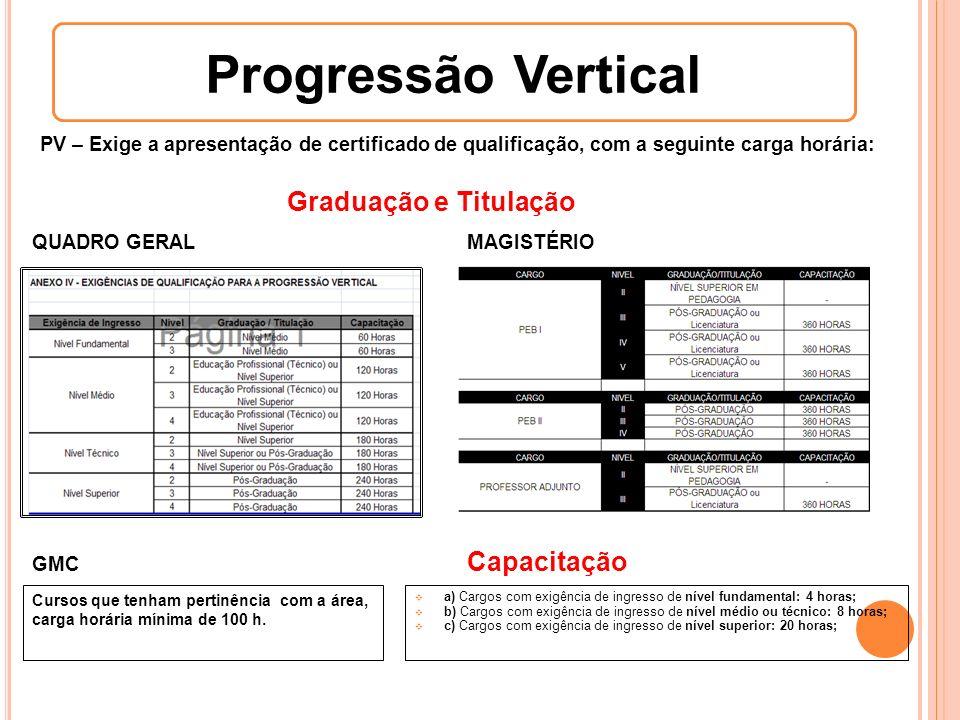 Progressão Vertical Graduação e Titulação Capacitação