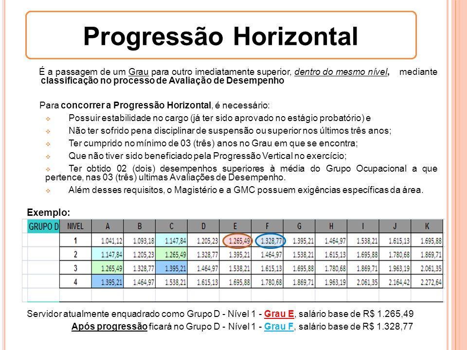 Progressão Horizontal