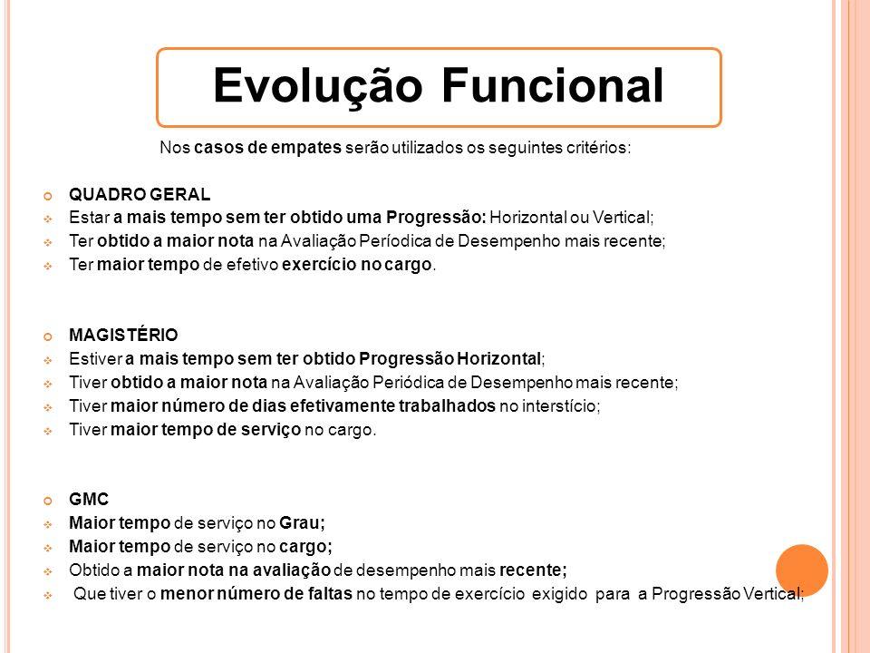 Evolução Funcional Nos casos de empates serão utilizados os seguintes critérios: QUADRO GERAL.