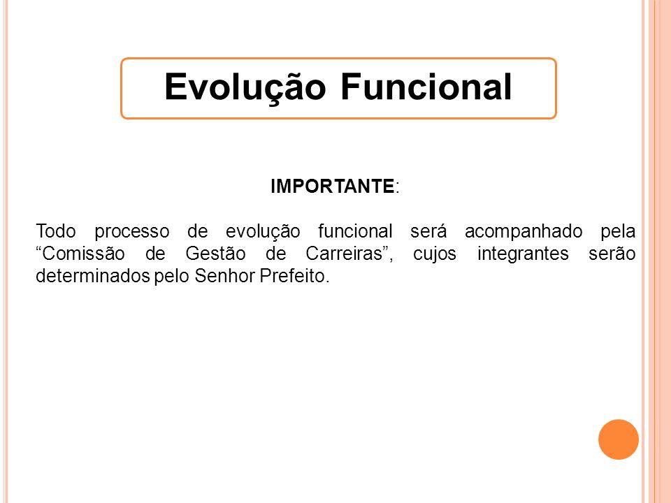 Evolução Funcional IMPORTANTE: