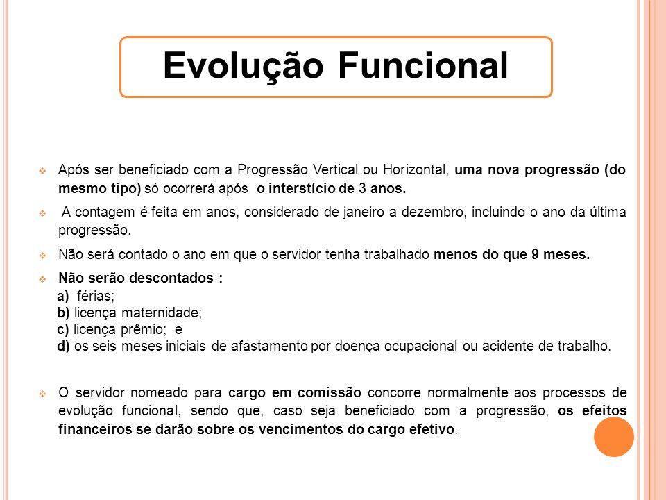 Evolução Funcional